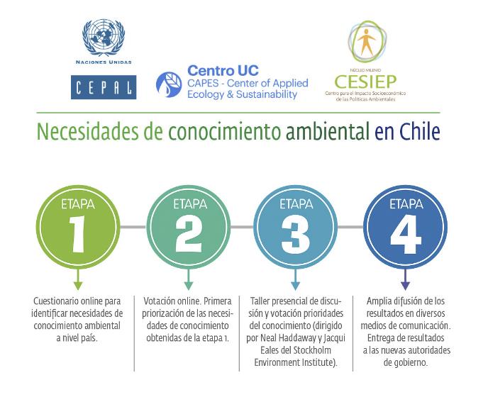 Conocimiento Ambiental_web